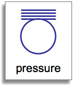 Pressure Pictogram