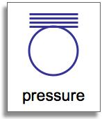 Pressure Pictogram