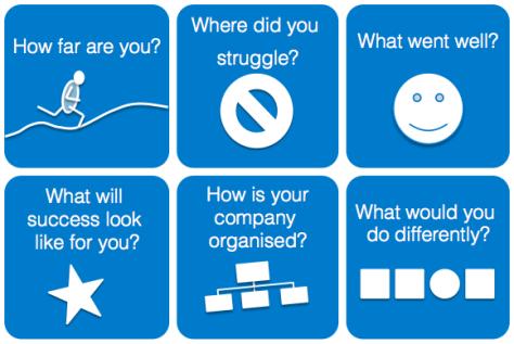 ESN Playbook Survey Themes