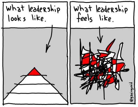 Leadership_gapingvoid